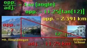 To practice using the tangent function, we calculated the height of Mt. Timpanogas from Walden School using our quadrant to find the angle.