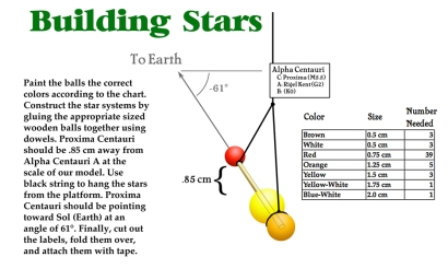 How to build the stars for the model.