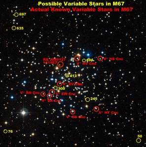 I mapped the locations of the stars from the previous chart that had high errors and compared them to known variable stars in M67. There was no correspondence. I probably only discovered some bad pixels in the CCD sensor.