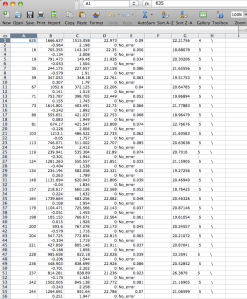 What the raw data looks like once it is in Excel. I had to delete the right two columns, then sort the data by Star Number and delete the interlaced rows.