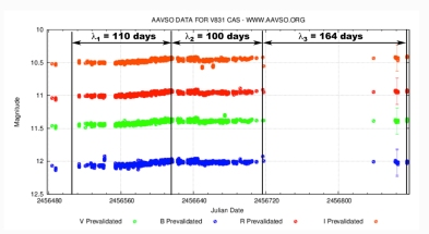 AAVSO chart of V831 Cas