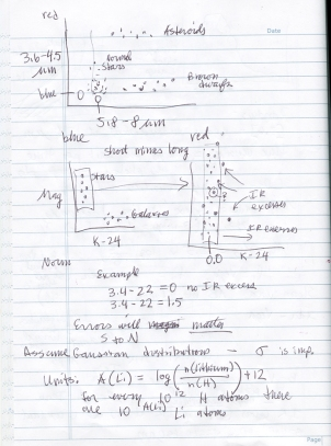 NITARP 10-CMDs