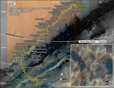 Curiosity path through Sol 2829